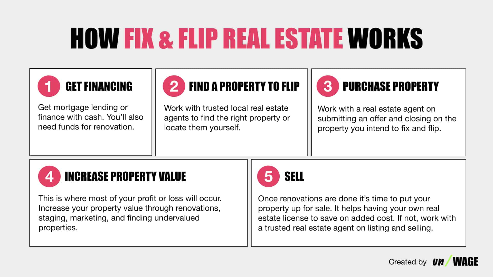 How_Fix_And_Flip_Real_Estate_Works