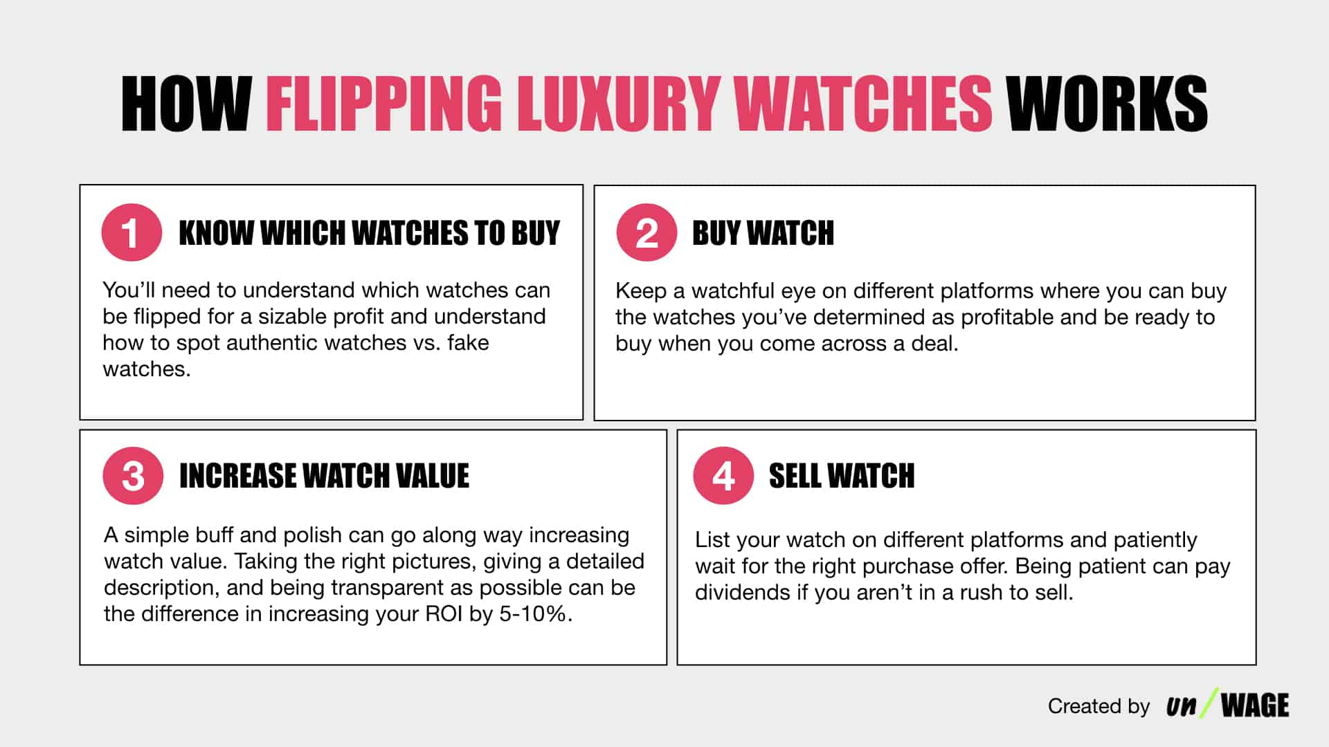 How_Flipping_Luxury_Watches_Works