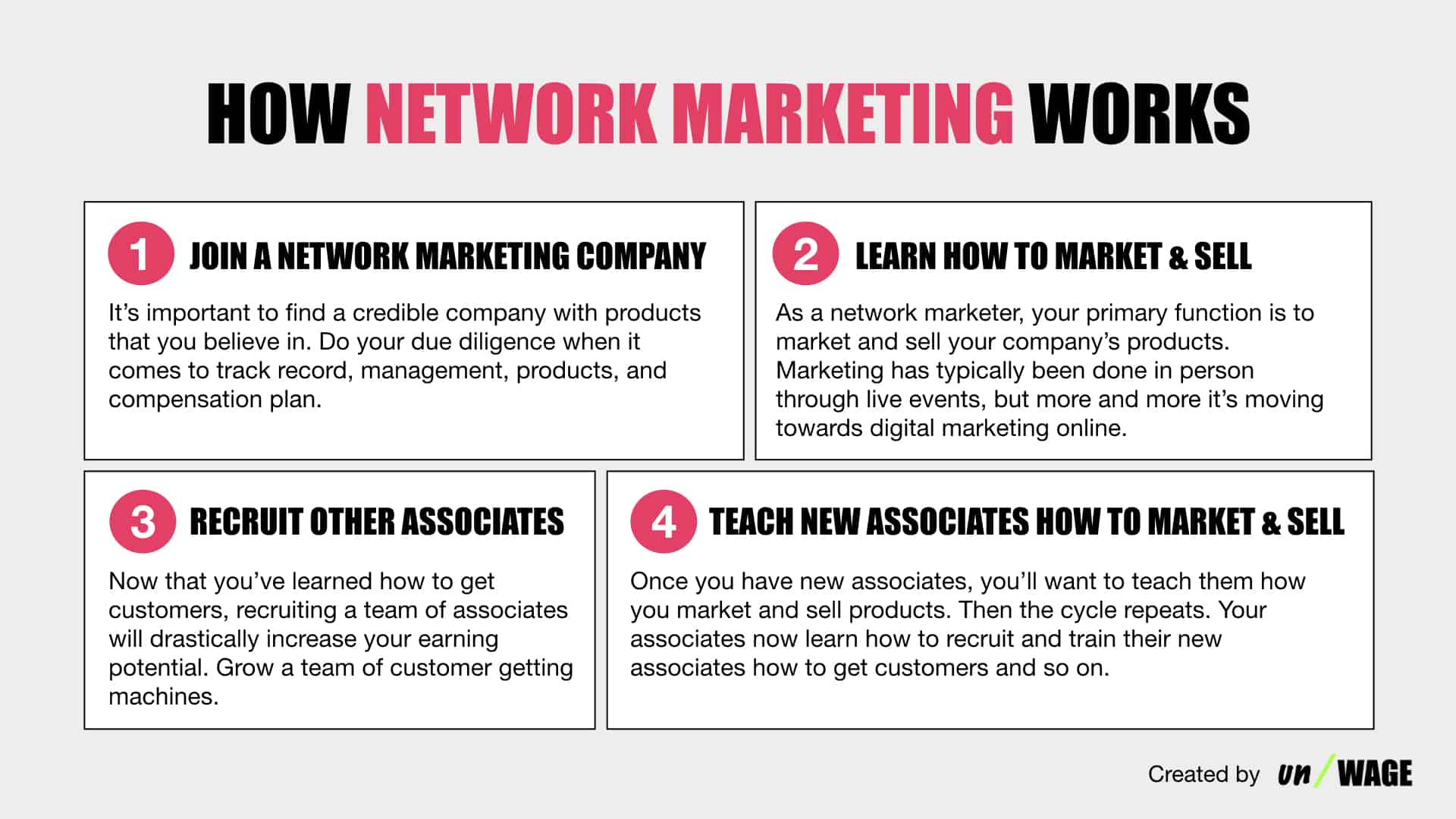 How_Network_Marketing_Works