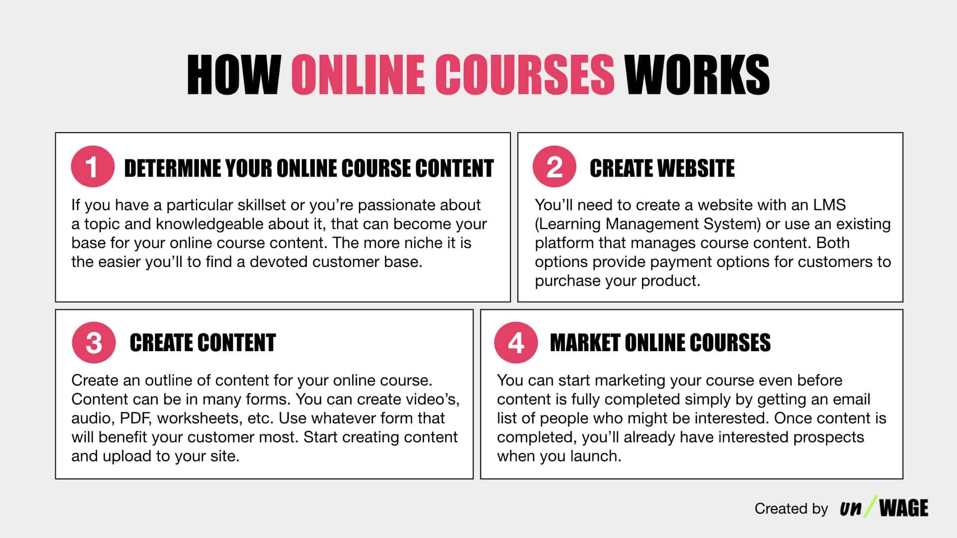 How_Online_Courses_Work