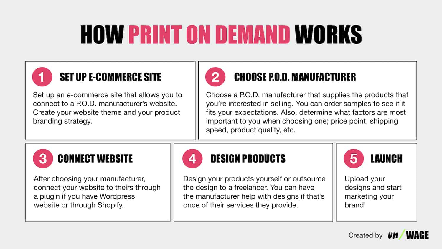How_Print_on_Demand_Works